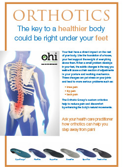 OHI International Back Pain Poster