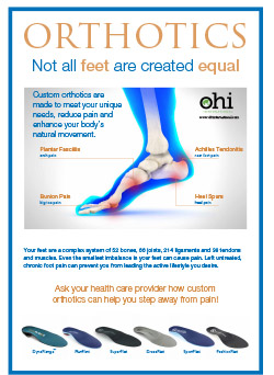 OHI International Foot Pain Poster